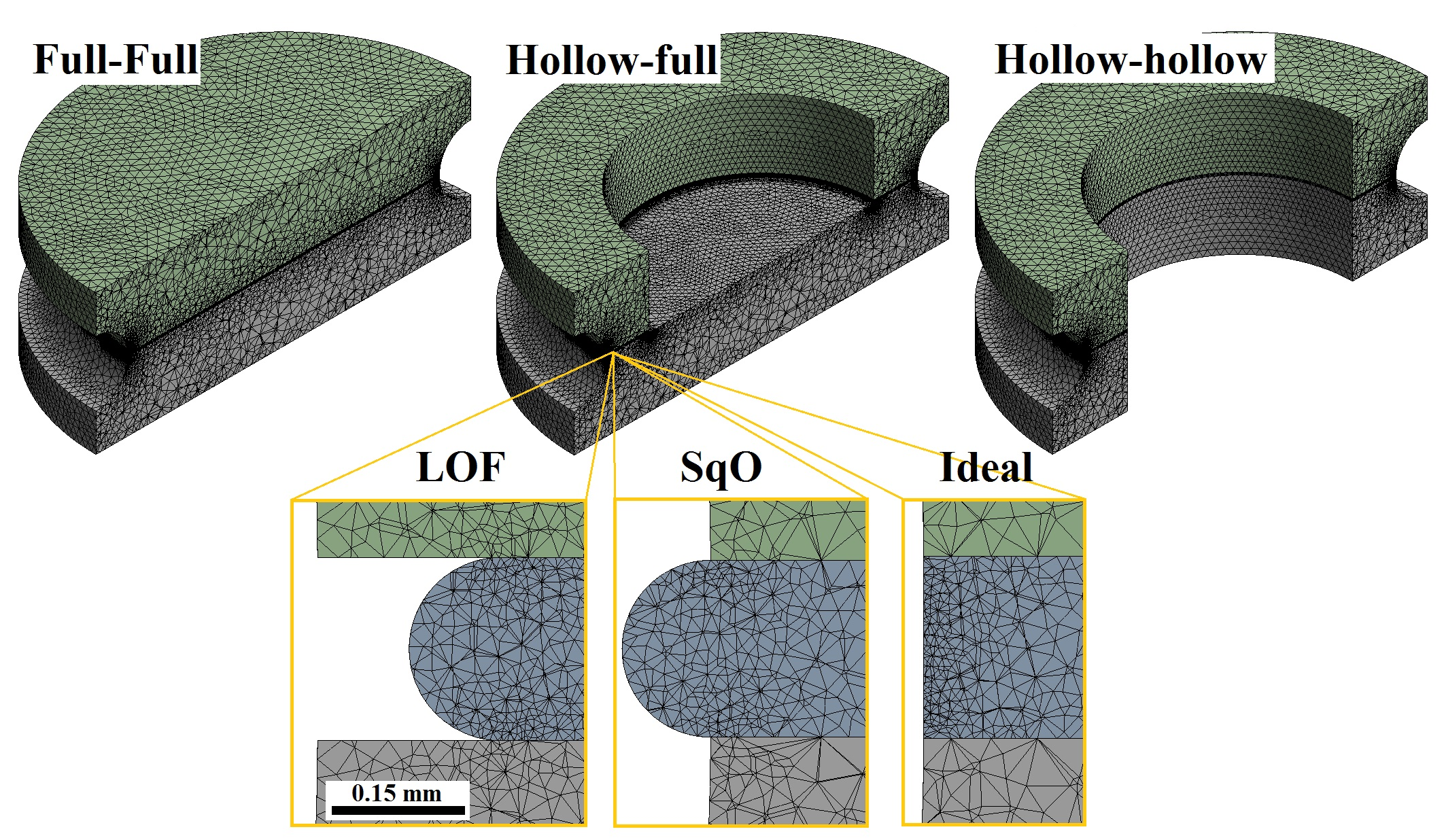 The analysis of torsional shear strength test of sealants for solid oxide fuel cells